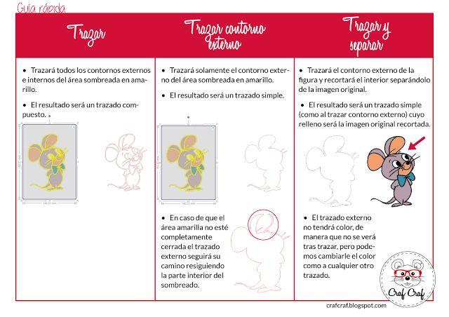 Craf Craf: Trazar / Trazar contorno externo / Trazar y separar