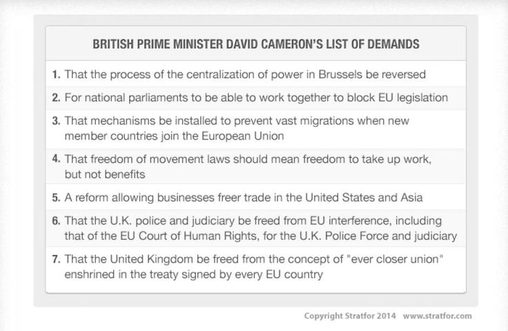 British Prime Minister David Cameron's List of Demands http://info.stratfor.com/ptlg/