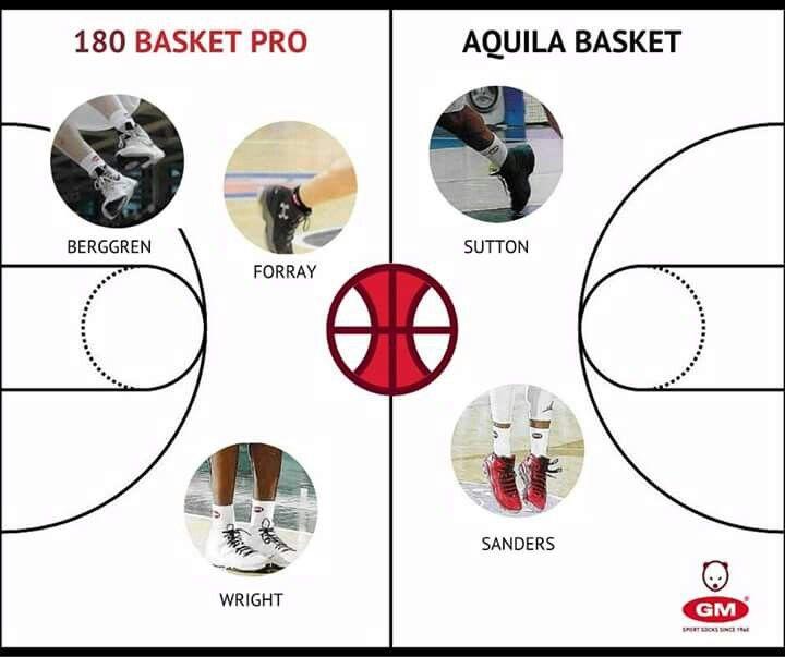 Aquila basket Dolomiti Energia