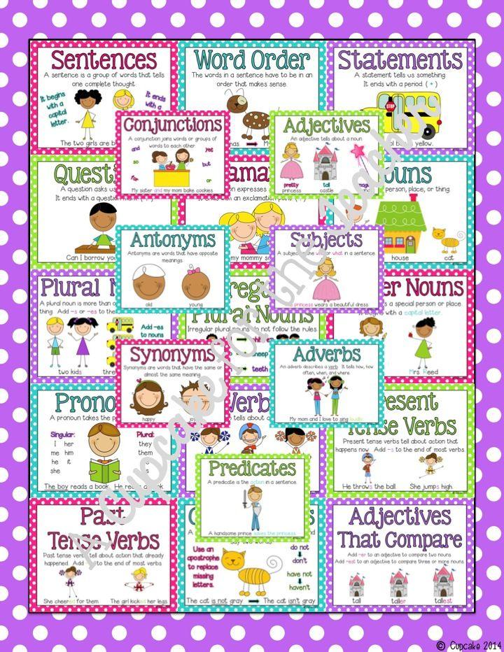Grammar Center Starter Kit!  Includes 22 skills posters, plus practice sheets!