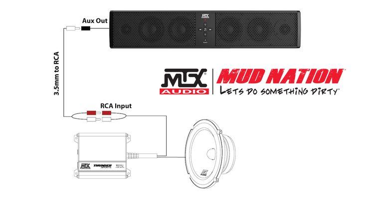 Universal 6 Speaker All Weather Sound Bar With Bluetooth Sound Bar Speaker Power Amplifiers