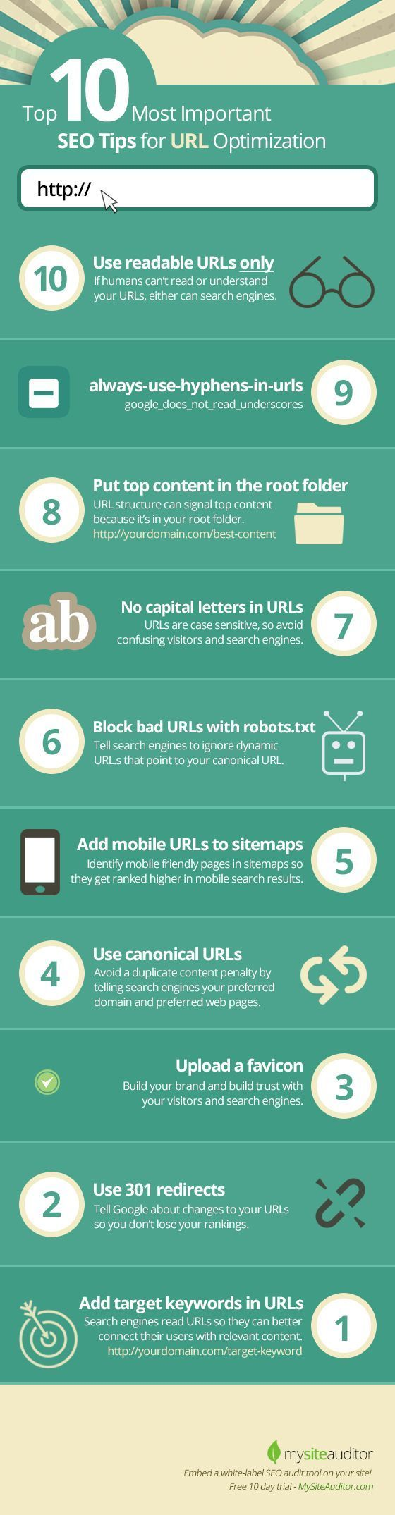 To 10 Most Important SEO Tips For URL Optimization - #infographic