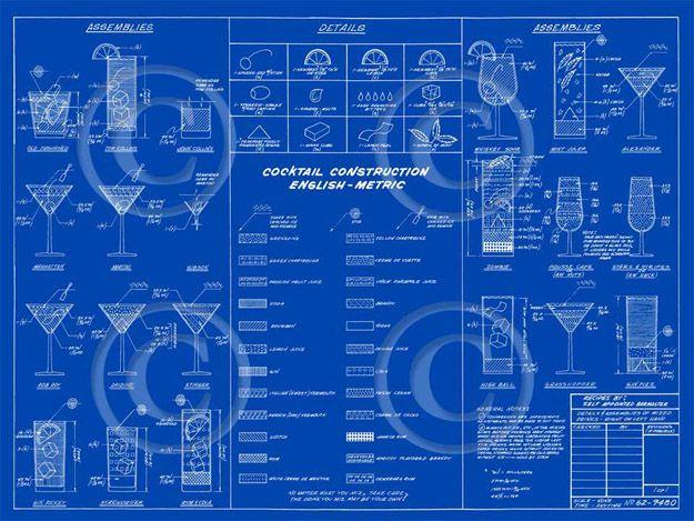 Mejores 15 imgenes de food breverage en pinterest amarillo 082812bluecocktail poster blue blueprint readyg 625469 malvernweather Choice Image