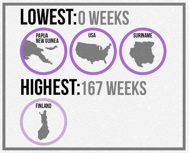 What paid maternity leave looks like around the world.