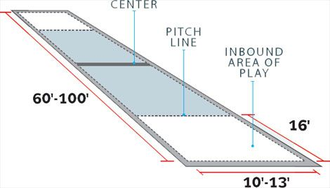 dimensions for bocce ball court | ... Horseshoe Pit, Bocce Ball and Volleyball Court - Popular Mechanics