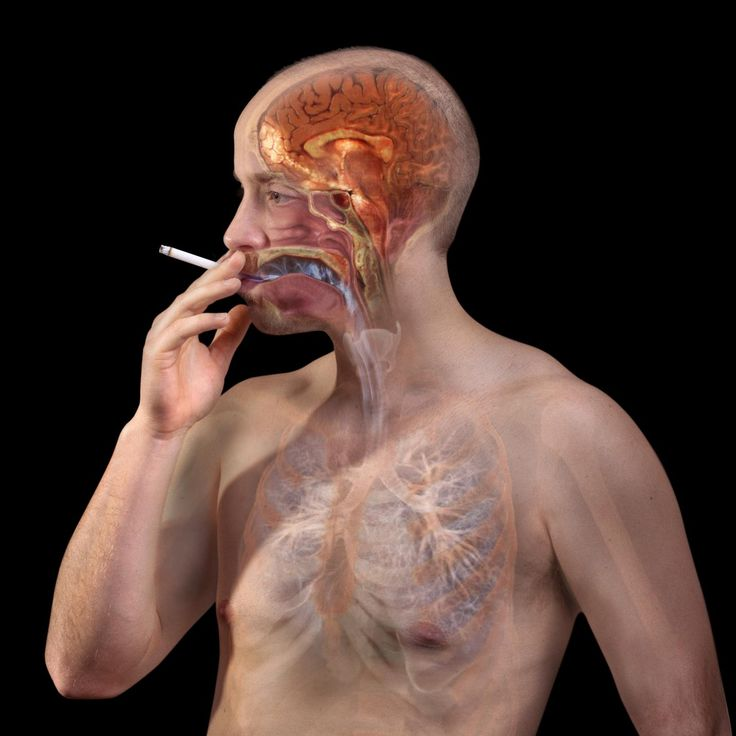 GbolaMedia - Be Informed, Be Inspired!: Nicotine Withdrawal & Quit Smoking: Effects, Sympt...