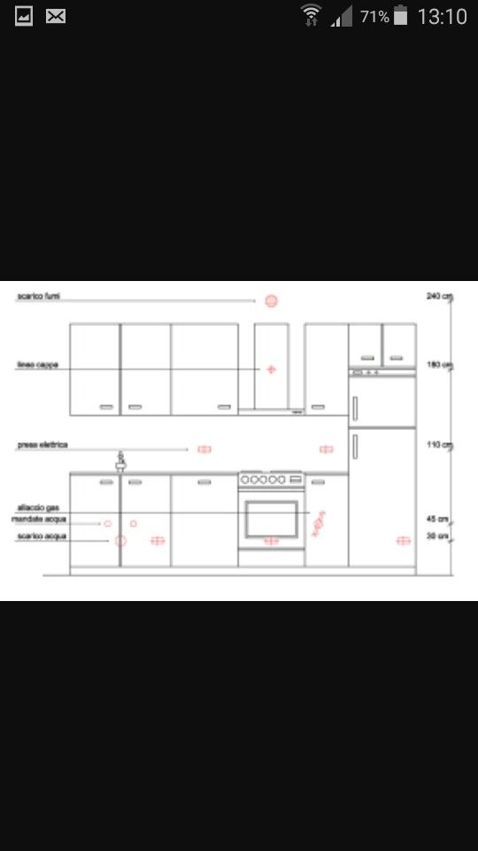 10 best Normative, Manuali \ CAD images on Pinterest Carpentry