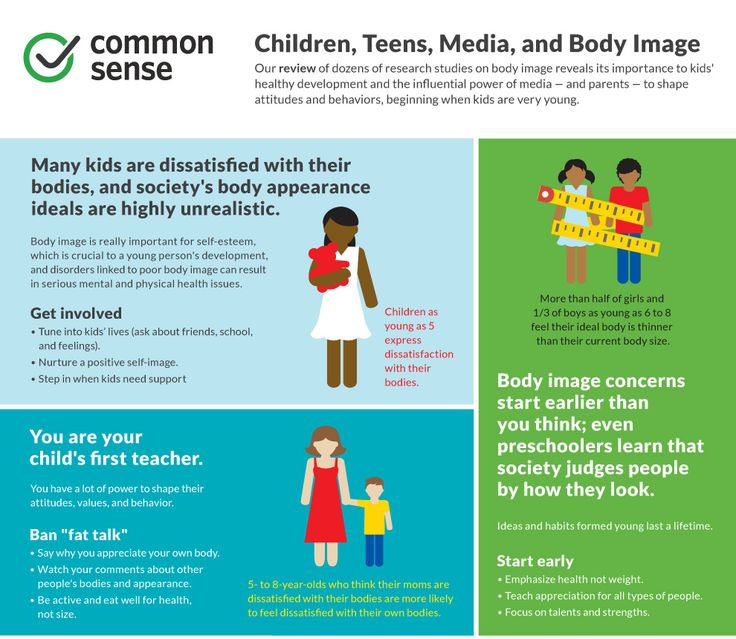 Children, Teens, Media, and Body Image Infographic   Common Sense Media