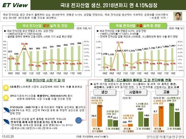 대한민국 IT포털의 중심! 이티뉴스