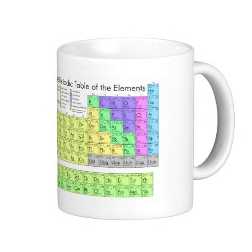 20 best Periodic Table Of The Elements images on Pinterest T - best of periodic table jpg