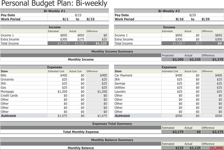 Free Download ° Excel Spreadsheet ° Personal Budget Plan ° Bi-Weekly Budget Template 2
