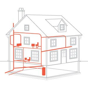 Illustration: Ian Worpole | thisoldhouse.com | from From the Ground Up: Plumbing