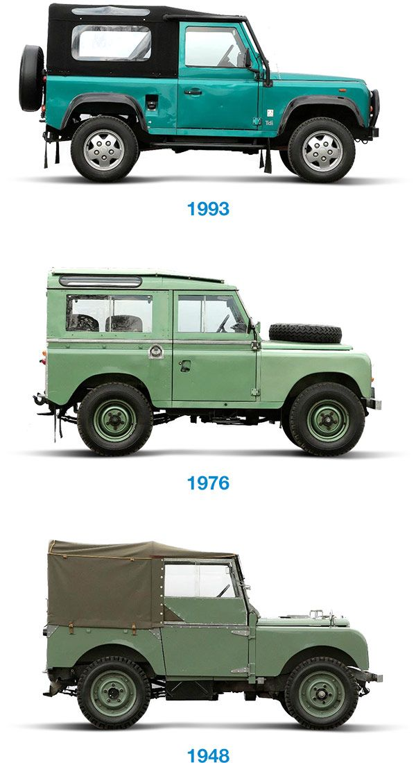 Land Rover through the years