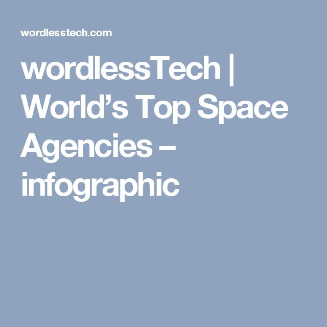 wordlessTech   World's Top Space Agencies – infographic