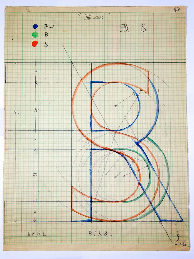 Gill Sans comparative drawings