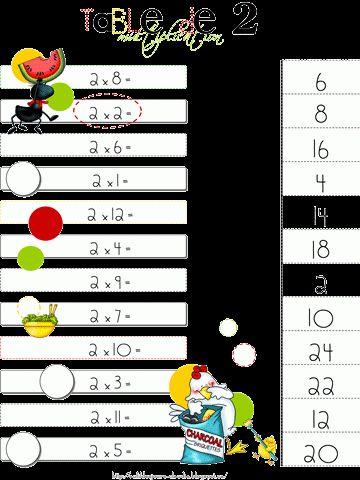 au fil des jours multiplications tables de 1 224 12 math 233 matiques