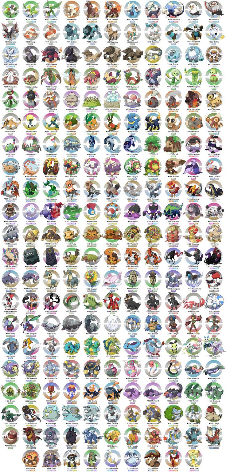 17 Best Ideas About Latest Pokemon Game On Pinterest Pokemon