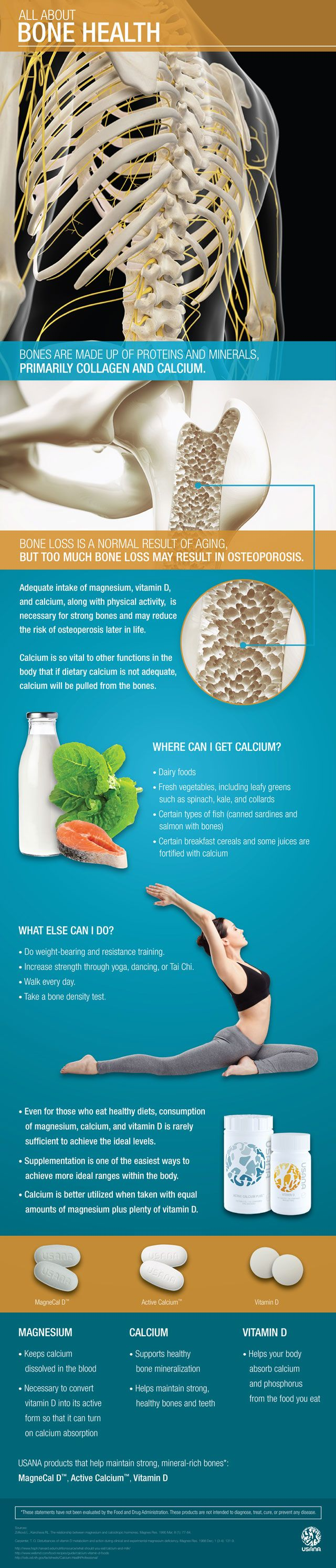 Bone Health Infographic // What's Up, USANA?   Absolute pleasure to be in partnership with this company. Calcium is key for bone health. Repin if you agree.