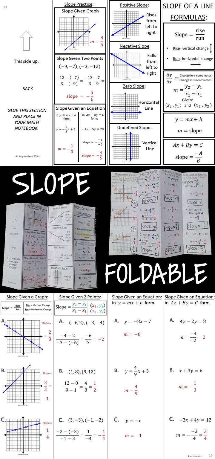 Slope of a Line Foldable: Great for your interactive math notebook!
