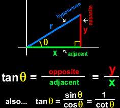 best trigonometry game images trigonometry google co uk search q acircmiddot trigonometryclassroom websitesreal