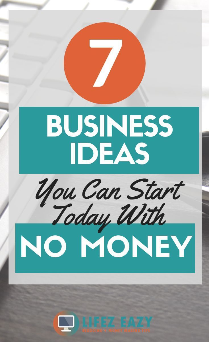 8 Best Online Business Ideas Without Investment Best Online
