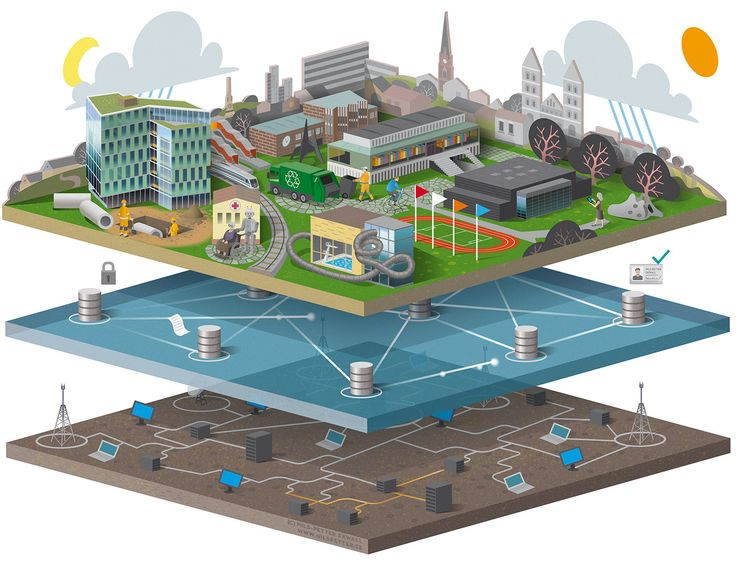 Nils-Petter was commissioned by Lund Municipality to visualize it's IT-infrastructure in an easy explainable infographic illustration.  The Illustration is divided into three levels; Operations and services, Soft Infrastructure and Hard Infrastructure and was designed to work as stand-alone modules for presentations.       The upper layer shows the picturesque city of Lund and it's services, boiled down to a few buildings; City Hall (Kristallen), the Town library (Stadsbiblioteket), Schools…