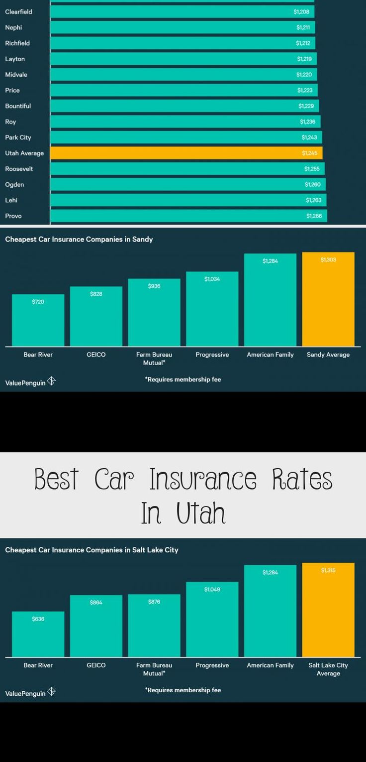 affordable auto insurance AutoInsurance