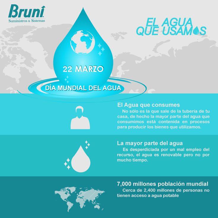 """El agua significa empleo Hoy como cada año se celebra el """"Día Mundial del Agua"""", hoy es una oportunidad para aprender más y ser inspirados a decirle a los demás nuestra responsabilidad con este recurso tan valioso. ¿Por qué un Día Mundial del Agua? El Día Mundial del Agua […]"""