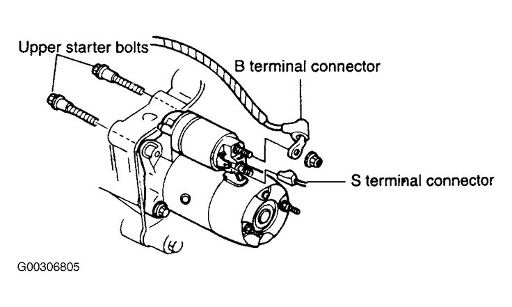 Sample Image Ford Starter Selenoid Wiring Diagram How Do I