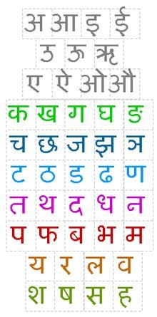Sanskriet - Devanagari