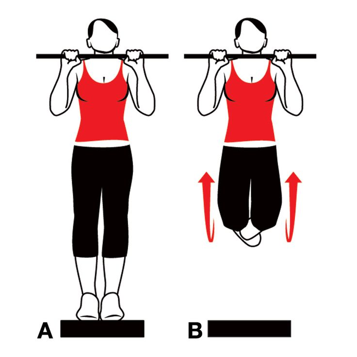 """Train muscles for pull-ups in only twelve weeks? I'm in! The best I can do right now is a dead hang, so I like the fact that these instructions are directed to true beginners like me."""
