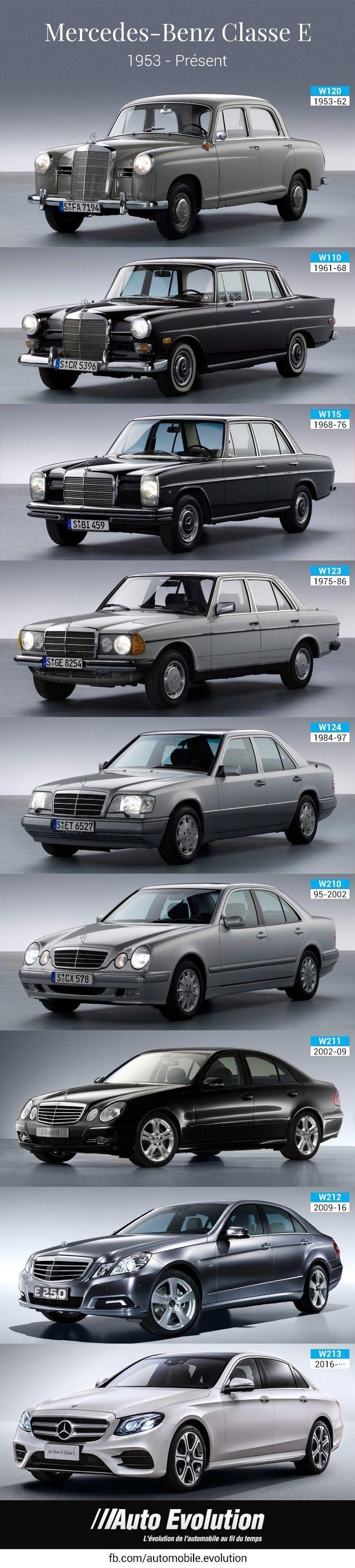 Mercedes Benz E class evolution Histoire Mercedes Benz Classe E #mercedesvintage…