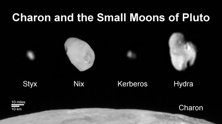 Kerberos Moon Of Plluto: Last Of Pluto's Moons