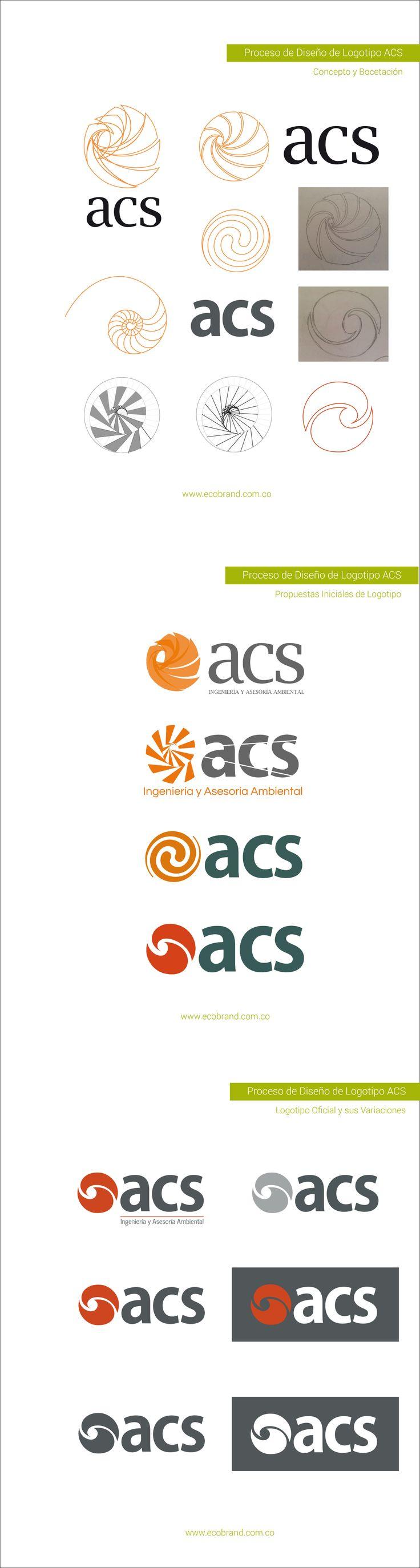 Proceso de Diseño de Logotipo para la marca ACS - Ingeniería y Asesoría Ambiental