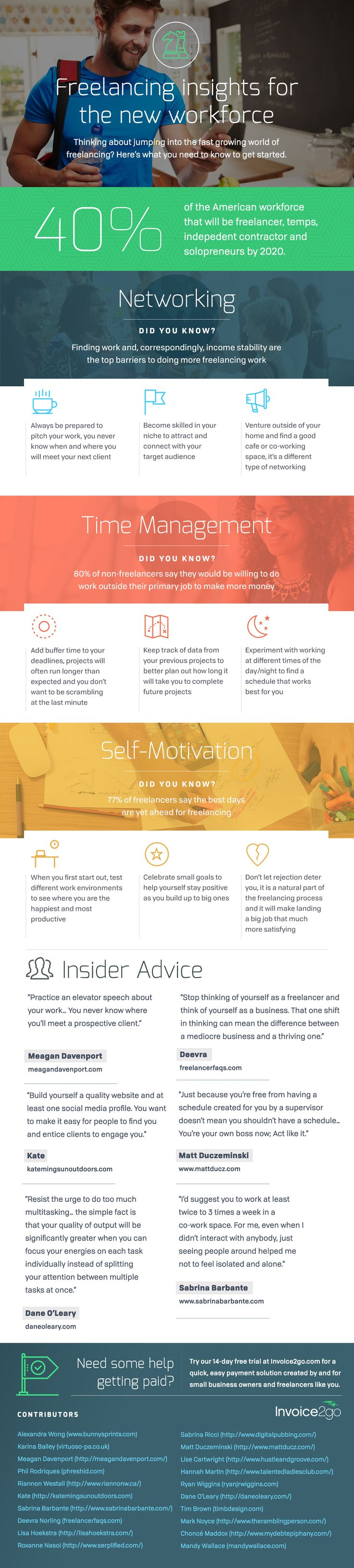 freelancing insights what should new freelancers bear in mind insightwork life balancethe - Work Life Balance Tips Creating A Quality Work Life Balance