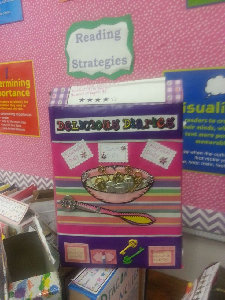 Best Cereal Box Project Images On   School Projects