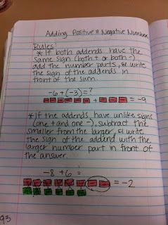Interactive Math Notebooks: Adding and Subtracting Negative Numbers