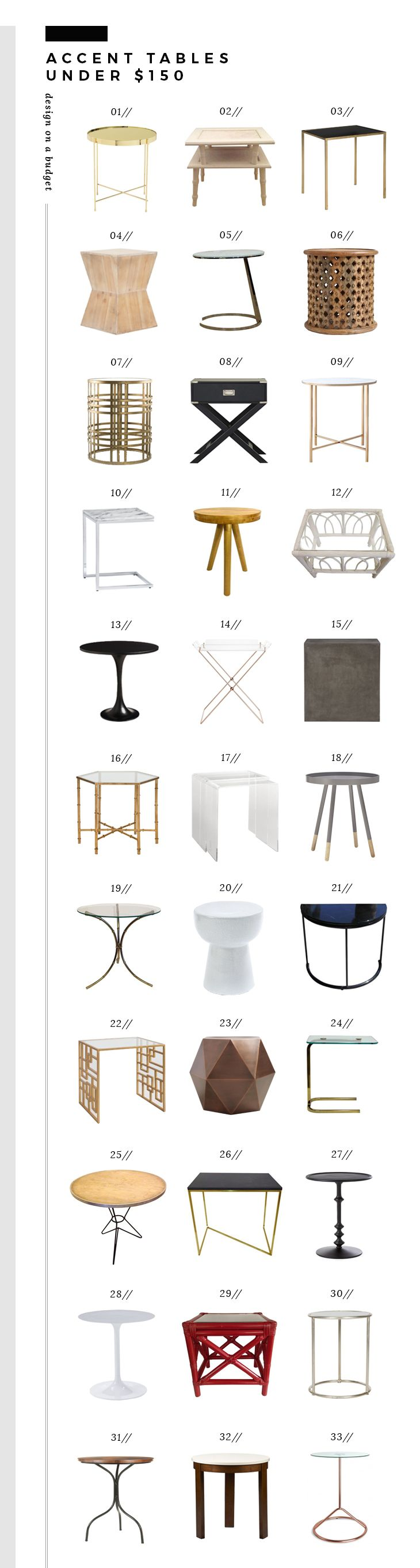 Our Favorite Accent Tables Under 150