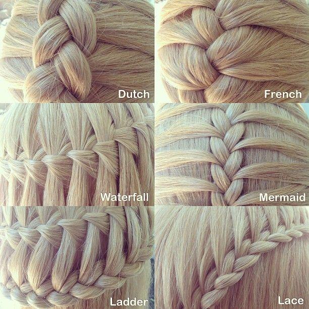 .Six types of three strand braids