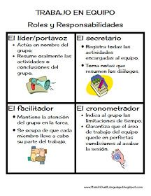 I Teach Dual Language: Teamwork/Trabajo en equipo