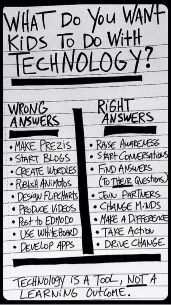How has technology affected the way you do things?