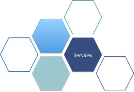 challenges in services marketing Digital transaction banking opportunities & challenges 1  themselves as early adopters using their incumbent advantage in the financial services sector.