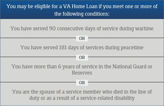 VA Loan Qualifications and Eligibility Requirements #loan #sharks http://loan.remmont.com/va-loan-qualifications-and-eligibility-requirements-loan-sharks/  #home loan eligibility # VA Loan Eligibility Understand how VA Loan eligibility is determined and if you meet the initial service requirements to apply for a VA Loan. VA Loan Eligibility Guidelines VA Home Loans have helped more than 21 million veterans, service members and surviving spouses achieve the dream of homeownership. This…