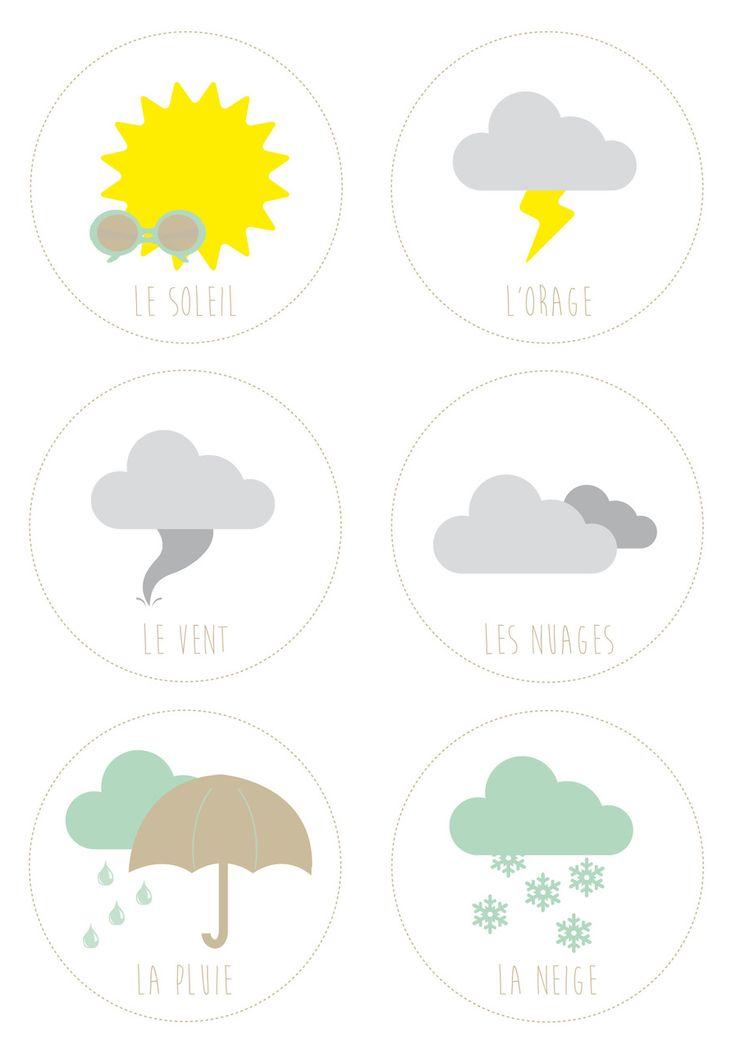 Découvrir le temps, comprendre quel jour nous sommes, connaître météo... toutes ces notions sont compliquées pour les enfants, voici une idée pour les aider