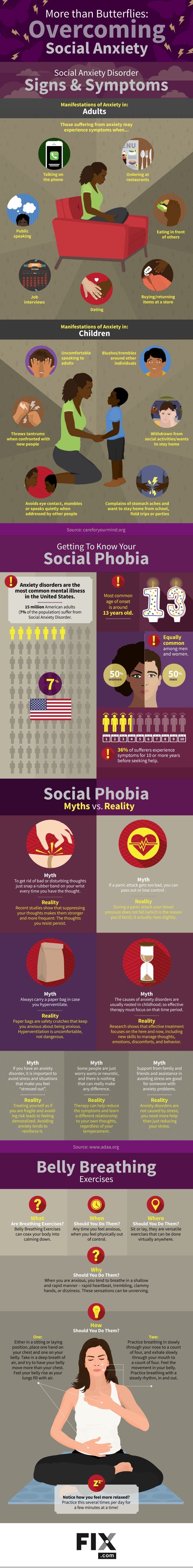 Social Anxiety Disorder is serious, real, and very treatable. End the stigma…