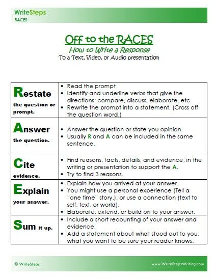 heres a student visual aid that teaches students how to write a response to a text video or audio presentation