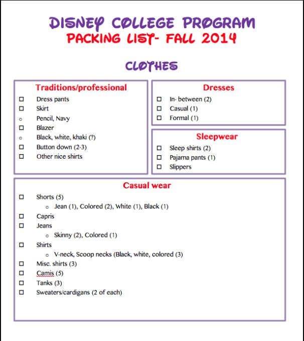packing list! ( I would never be able to bring this small amount of clothes.. maybe I should try)