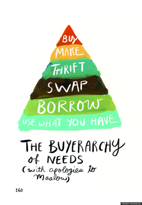 """Sarah Lazarovic's Buyerarchy of Needs from """"A Bunch Of Pretty Things I Did Not Buy."""" Provided by The Huffington Post"""