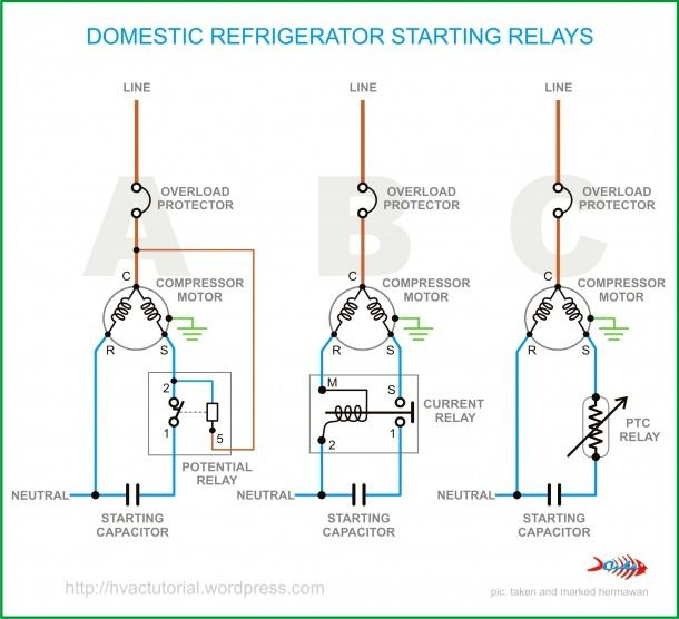 wiring diagram for capacitor start motor  refrigeration and