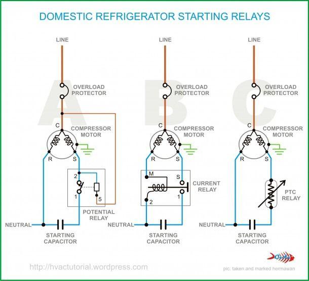 Wiring Diagram For Capacitor Start Motor Refrigerator Compressor Refrigeration And Air Conditioning Compressor